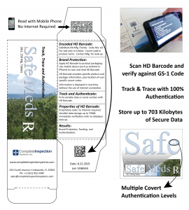 HD Barcode with GS1